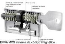 EVVA MCS sistema de código magnético antibumping