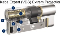 Kaba Expert (VDS) Extrem Protection System antibumping